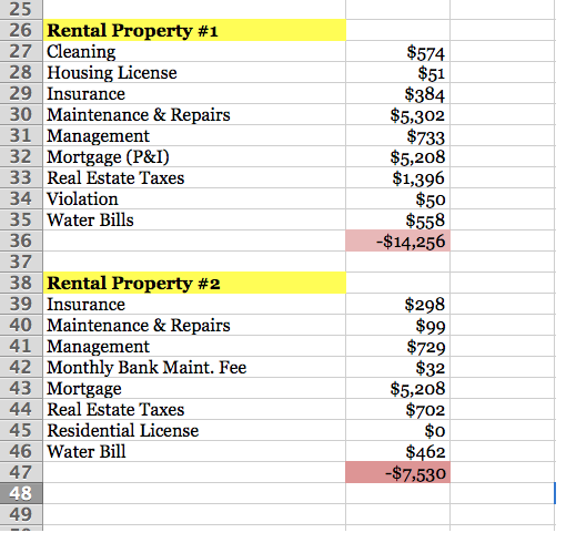 know your expenses real estate investing